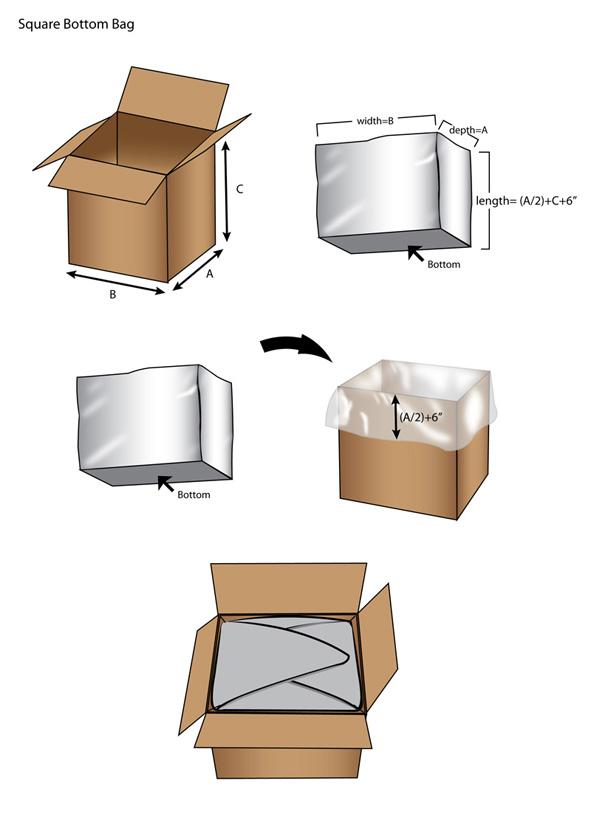 VCI Square Bag_ถุงกันสนิมทรงถุงมุ้งหรือทรงกล่อง